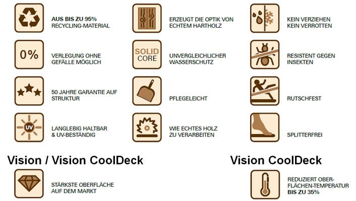 Vision_Vorteile_Bilder-logos