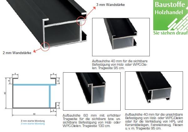 Aluminium System Unterkonstruktion Vario Plus 40x60mm in 2,0m VE =8 Stück