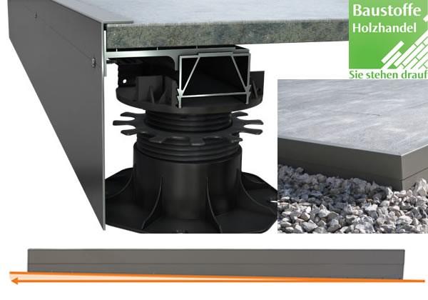 Seitenverkleidungen für alle Terrassenhöhen mit Niveauausgleich