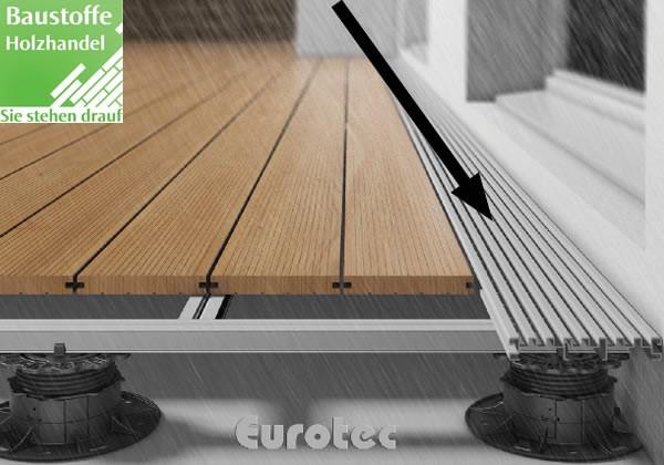 Entwässerungsrost Drain Tec, 21mm x 140mm x 4m