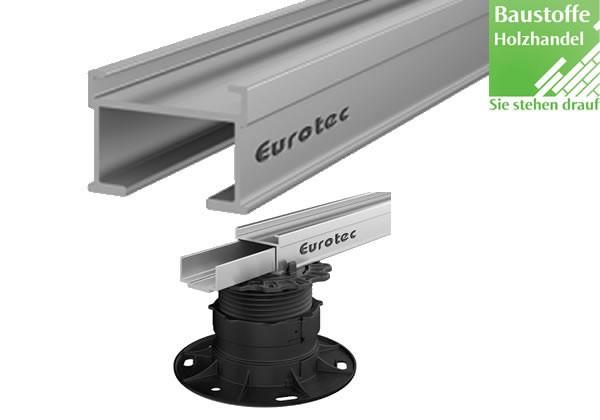Aluminium Unterkonstruktion EVO 40x60mm von Eurotec in 2,4m und 4m Längen